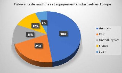 Croissance : Industrialiser le Cameroun avec les APE