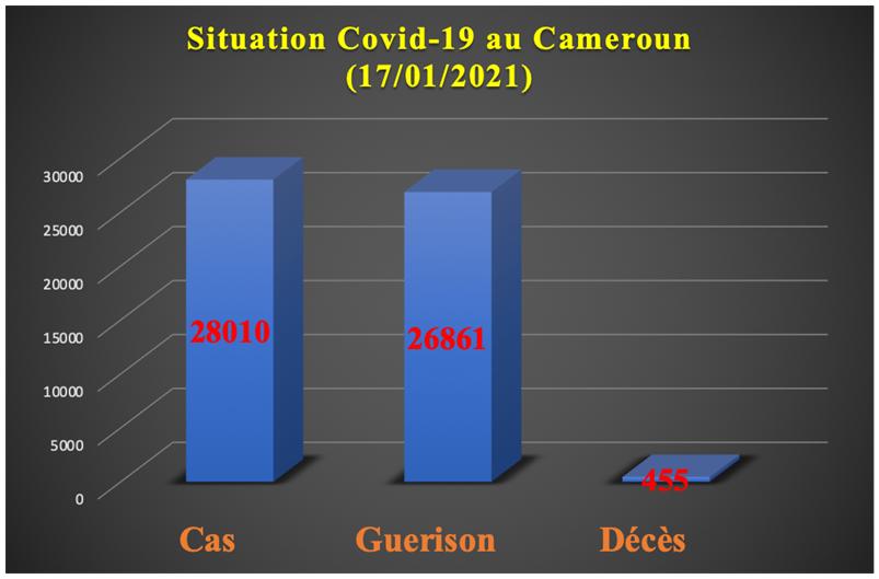 Covid-19 : plus de 90% de la population de l'Est ne se lave plus les mains
