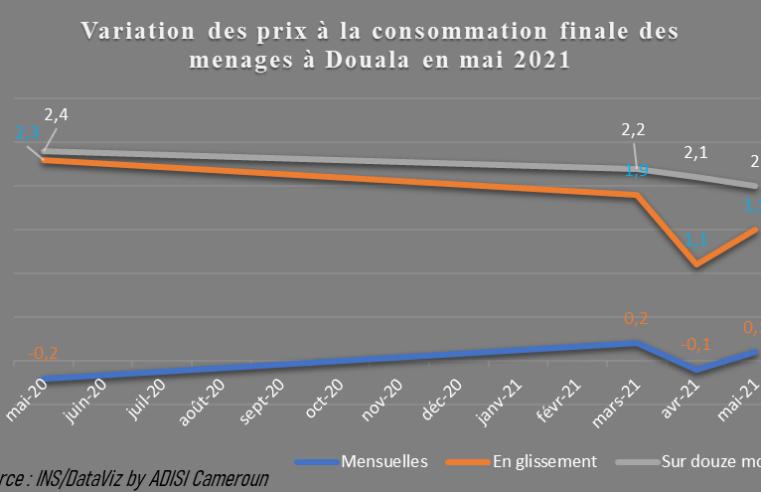 Consommation : Le sac de farine passe de 9 000 F Cfa à 9 500 F Cfa